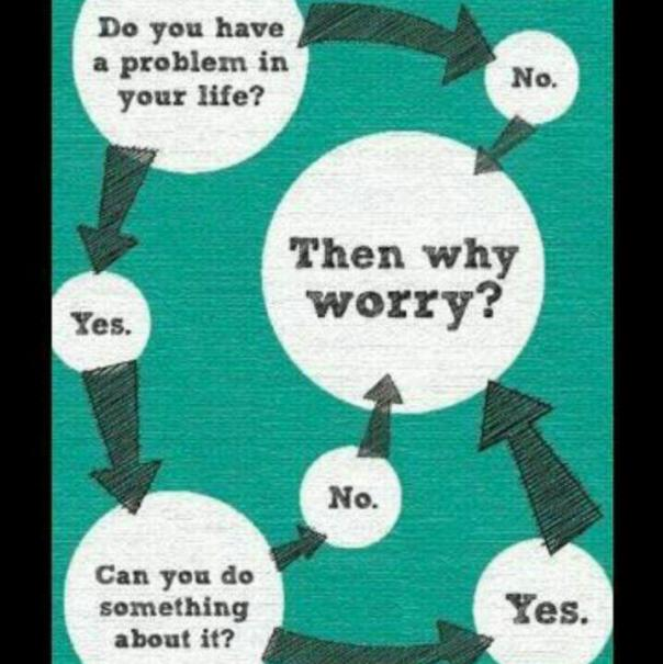 why worried
